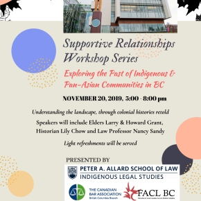 Supportive Relationships Workshop Series